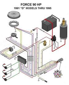 wiring engine ignition system schematic ignition systems ignition system and engine