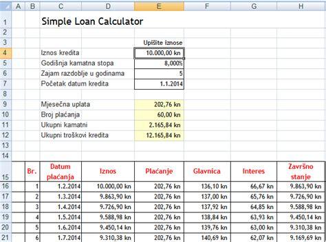kalkulator kredit planiranje otplate kredita u banci koliki je iznos rate