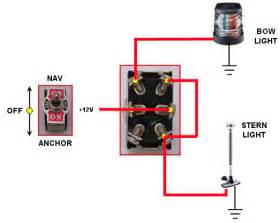 bayliner br 185 navigation switch wiring page 1 iboats boating forums 639678