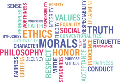 themes for moral education moral values for students a necessary part of the