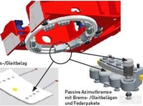 Yaw Brake System Yaw Brake System Modification For V66 V80 V90 2 0