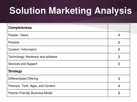 Marketing Study With Solution For Mba by Chuck E Cheese S Solution Marketing Study