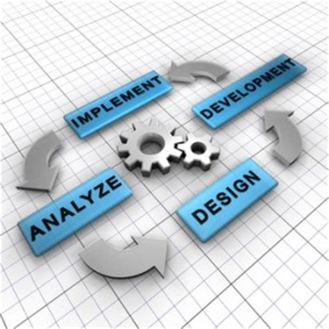 design is solution your business move intermodal
