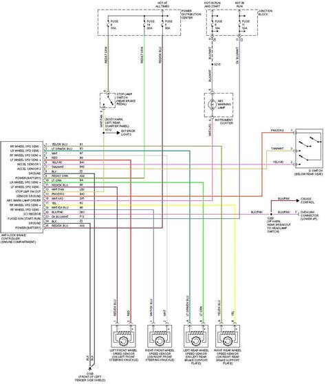 dodge ram 1500 wiring diagram 2001 dodge ram 1500 dash wire diagram dodge auto parts