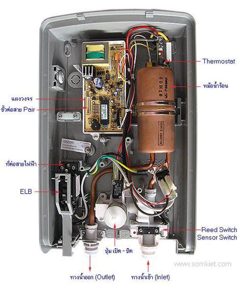 Elcb Untuk Water Heater เล อกและใช เคร องทำน ำอ นอย างปลอดภ ย