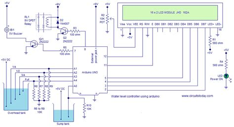 why resistors are used in water level indicator water level controller using arduino water level indicator using arduino