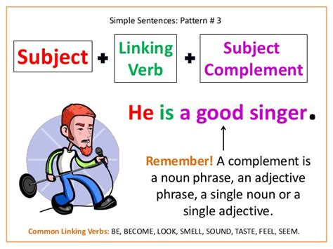 linking verb pattern exle sentence structure
