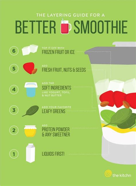 how to make a mango smoothie without yogurt in 3 easy steps