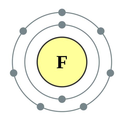 Number Of Protons In Fluorine by What Is The Structure Of A Fluorine Atom Quora