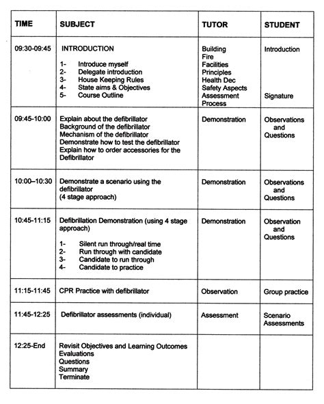 council lesson plan template defibrillation lesson plan hmg resuscitation saving
