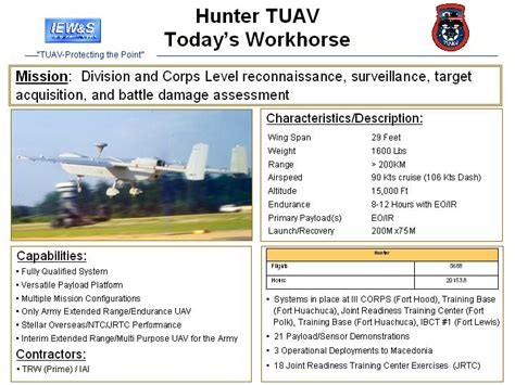 Unmanned Aerial Vehicles Uavs Unmanned Aerial Systems Conop Exle