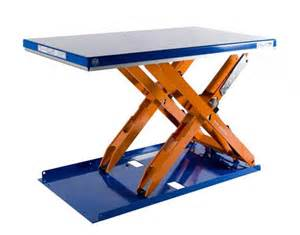 scissor lift tables low profile tcl 1000b edmolift