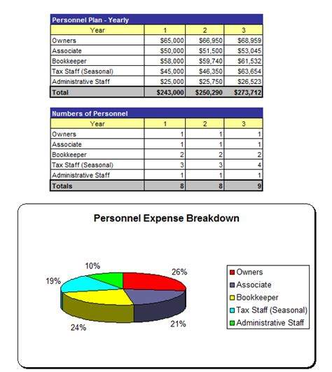 organizational budget template organizational budget template 28 images non profit