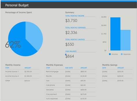 numbers personal monthly budget template  iwork templates
