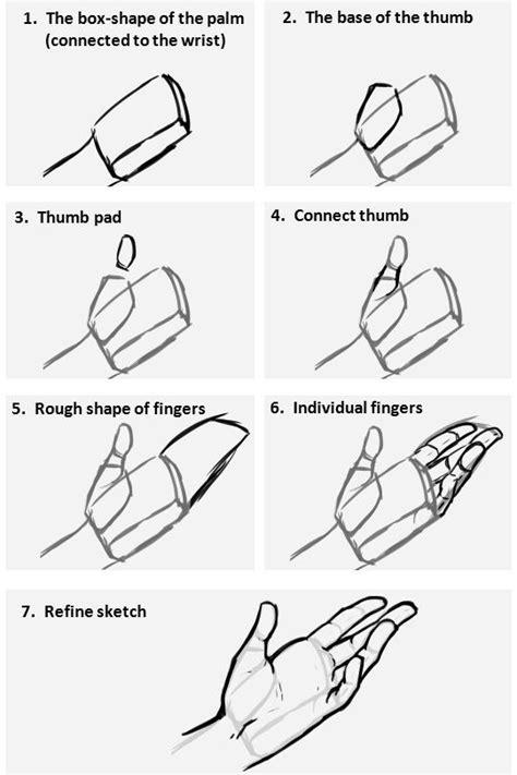 Como desenhar mãos de Betsey Morgan em Art | Esboços de