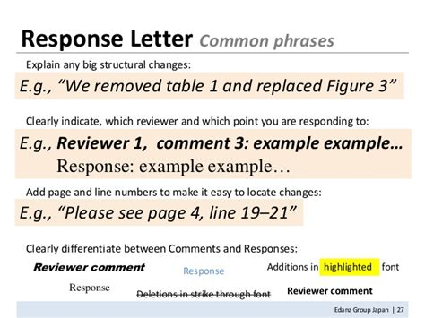Response Letter Journal Referees How To Write A Manuscript 11302010
