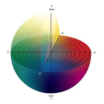 color space color space vs color tolerance quality digest