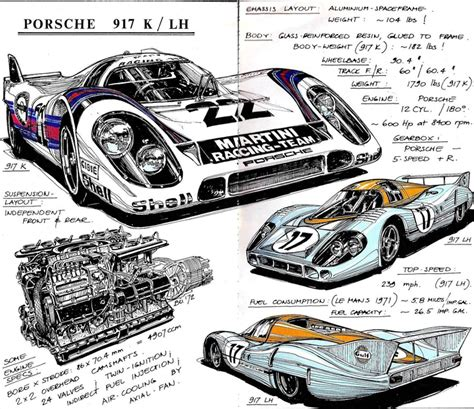 porsche 917 art 917 specs sheet and drawings porsche 917 art pinterest