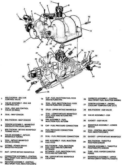33 Chevy S10 Throttle Body Diagram - Wiring Diagram Ideas