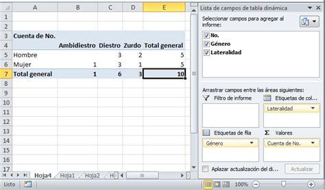 tablas dinmicas para hacer el estado de cambios en la para qu 233 sirven las tablas din 225 micas excel total