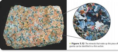 identifying minerals in thin section classification of igneous rocks geology global warming