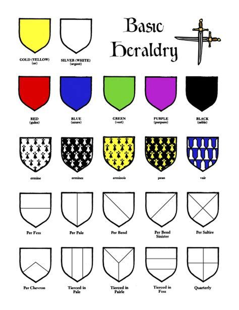 coat of arms color meanings shield color meanings images search