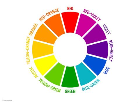 12 color wheel color theory for presentations how to choose the