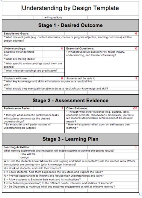 understanding by design lesson plan template understanding by design template https psmlaonlinepd