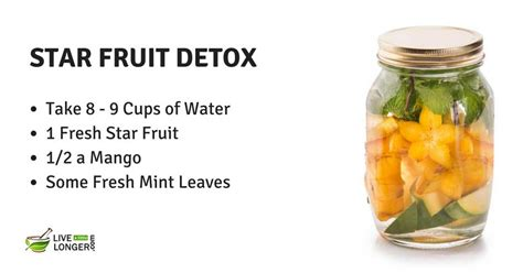 Detox Water For Belly by 21 Best Detox Water Recipes For Weight Loss Cleansing In