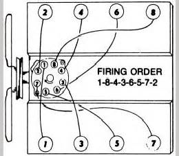 what is the distributor firing order for my 1972 buick skylark