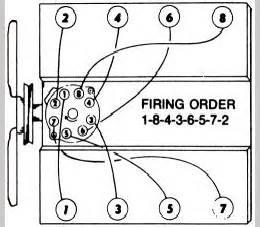 Buick 350 Firing Order What Is The Distributor Firing Order For My 1972 Buick Skylark