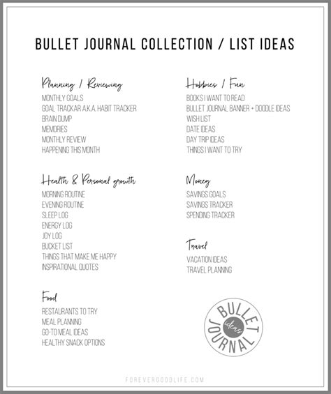 theme list ideas bullet journal ideas 29 collections lists