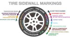 Auto Tire Rating Codes How Do You Read A Tire Sidewall Tire Markings