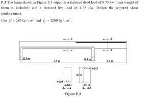 p 3 the beam shown in figure p 3 supports a factor