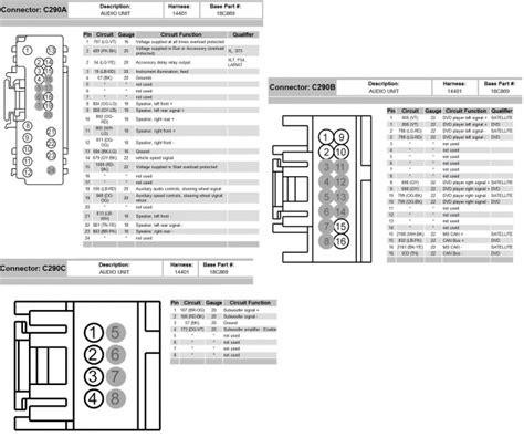primefaces layout unit header kenwood dnx6980 wiring diagram wiring diagrams schematics