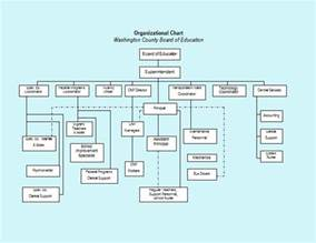 template for organizational chart 40 free organizational chart templates word excel