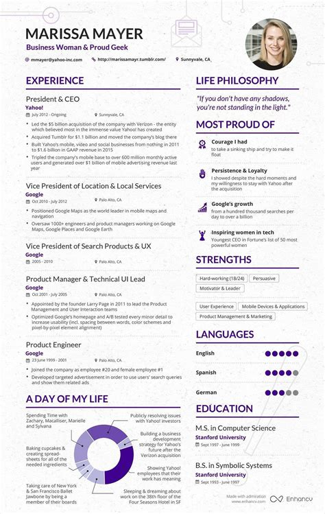 yahoo ceo marissa mayer s one page cv will inspire resume envy and emulation