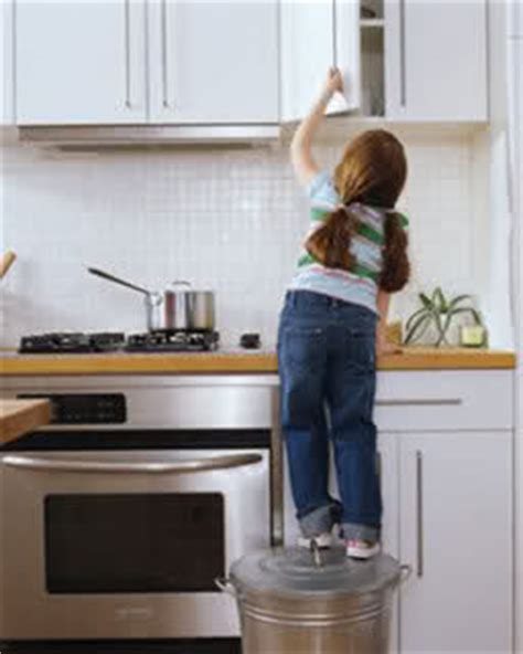 The Kitchen Safe by Kitchen Safety