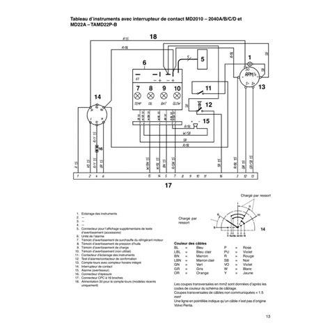 volvo penta md22 wiring diagram volvo penta marine parts