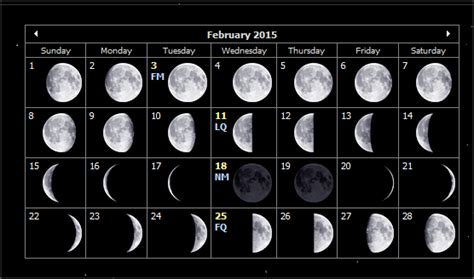 stardate moon phases moon phases a lunar calendar and the daughter moon of
