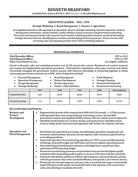 Resume Exles Executive Level High Level Executive Resume Exle Sle