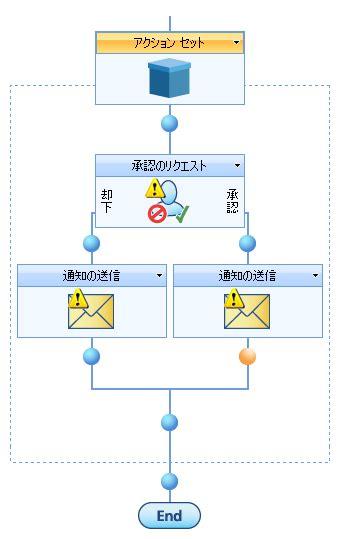 nintex workflow 2007 00000 0000g sy00k0o0 00000 00n00000000000000k0w0 0 b0 0 00