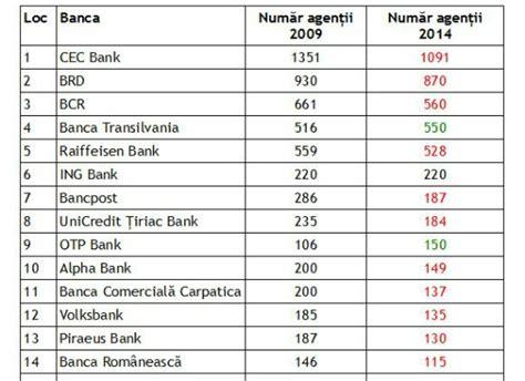 banci romania studiu cate agentii bancare au tras obloanele si au