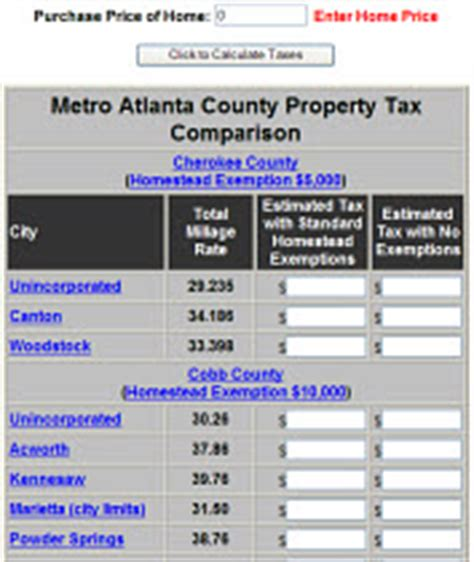 house tax calculator atlanta dekalb county georgia property tax calculator millage rate homestead exemptions