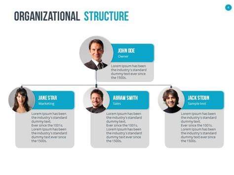 org chart website organizational chart and hierarchy template gil
