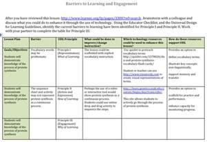 Universal Design For Learning Lesson Plan Template by Barriers In Lesson Planning Universal Design For