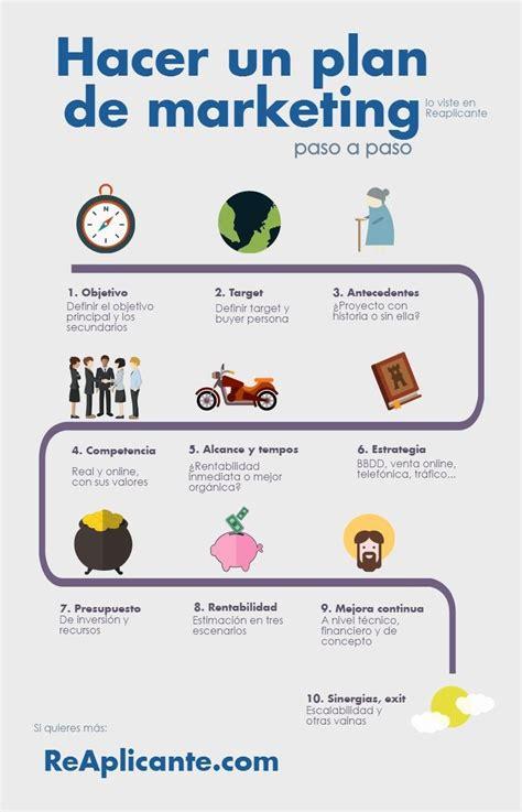 modelo de un plan de marketing estrategico plan de marketing paso a paso gu 237 a con ejemplos sergio