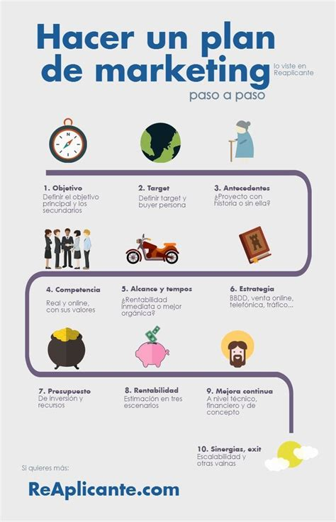 modelo de un plan de marketing estrategico plan de marketing paso a paso gu 237 a con ejemplos reaplicante