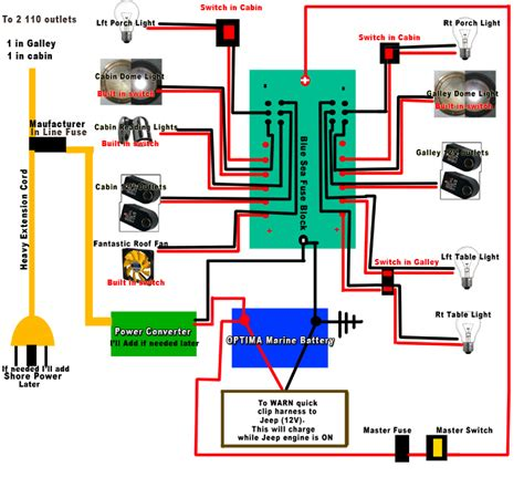 rv wiring diagrams 18 wiring diagram images wiring