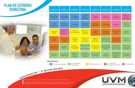 Mba Uvm Plan De Estudios by Nutrici 243 N En El Ser Humano